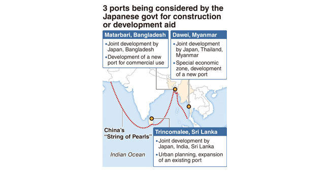 Japan will help develop ports