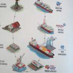 Indonesia Transport, Supply Chain & Logistics 2018