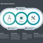 Ketenagalistrikan Masuk Transformasi Digital, Bagaimana Penerapannya?