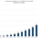 Data Penelitian dan Pengetahuan SARS-CoV-2